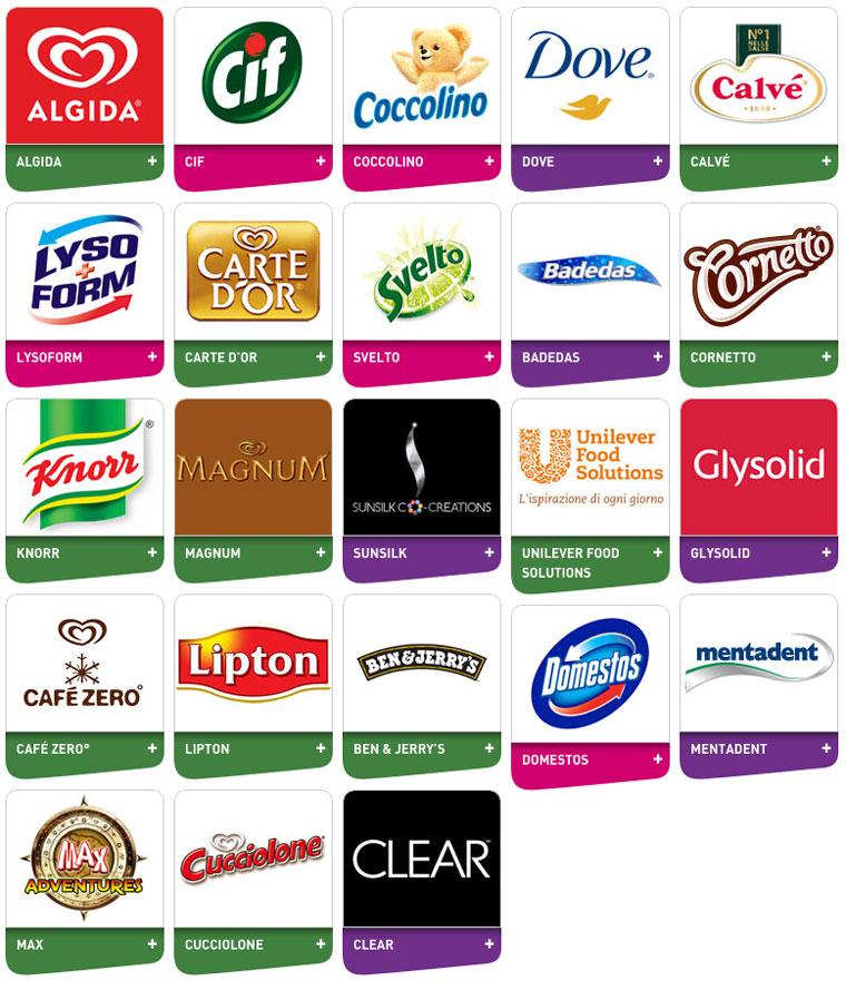 Prodotti Unilever