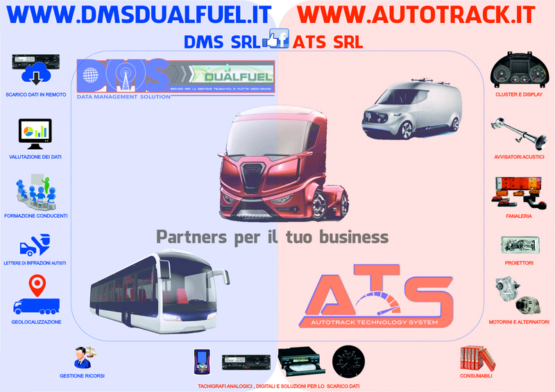 Componenti e servizi per automotive