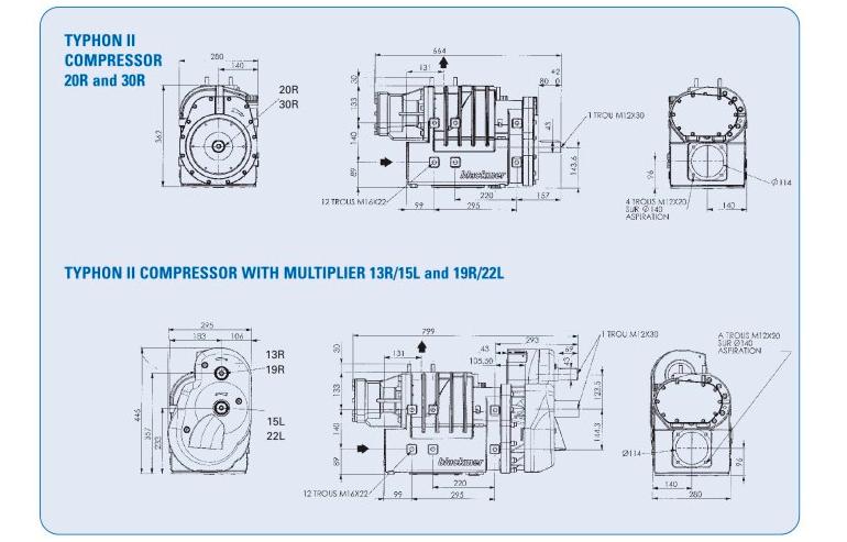 Compressore da polveri Mouvex Typhon II