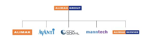 Nuovo marchio per i prodotti e servizi Alimak