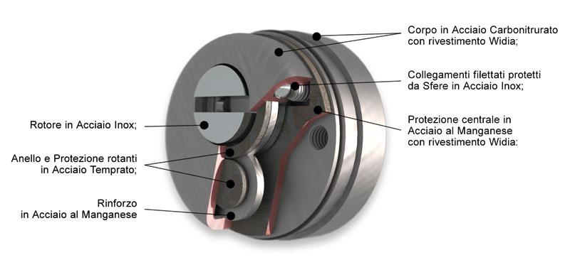Protezione cilindro antitubo per porte blindate - Azzi Fausto