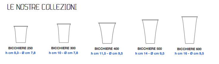 Misure Ice Glass