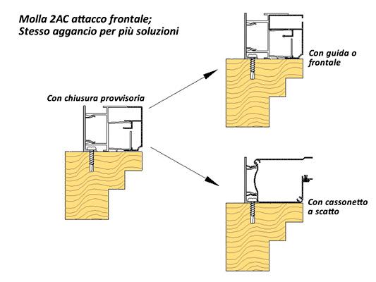 Zanzariere da incasso fanzini - Finestre monoblocco in legno ...