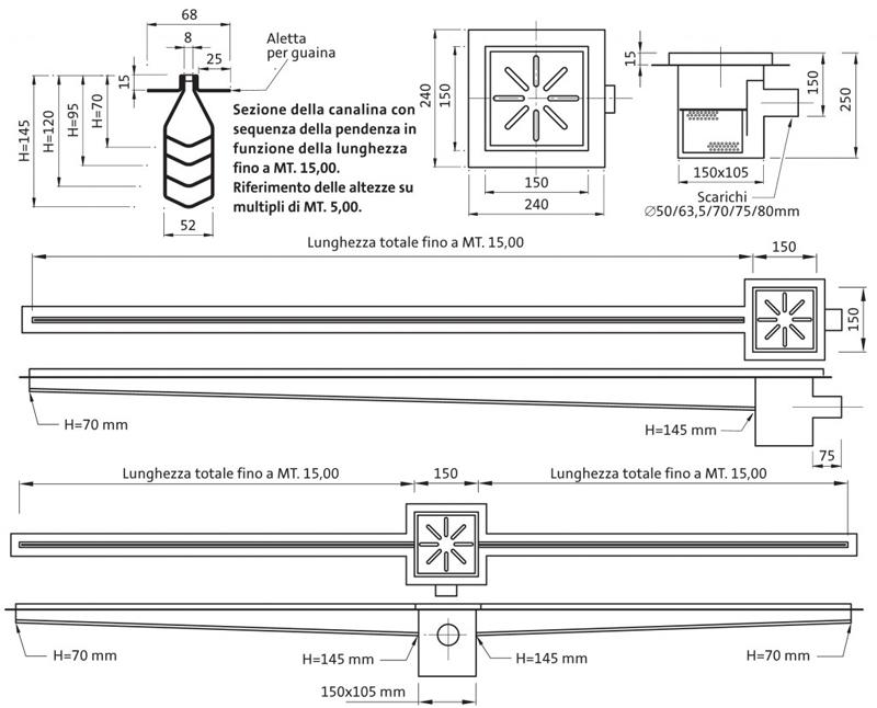 Canaline per piscine - disegno tecnico
