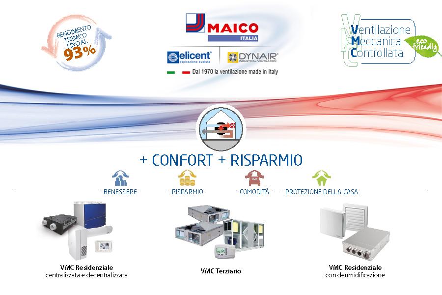 Sistemi di ventilazione meccanica controllata