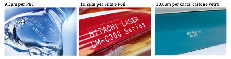 Codificatore laser