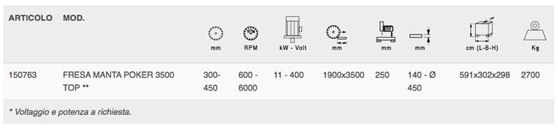 Fresa a 5 assi Manta Poker 3500 Top - dettagli tecnici