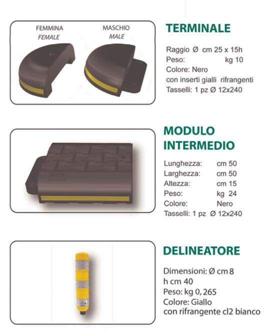 Cordolo modulare per piste ciclabili