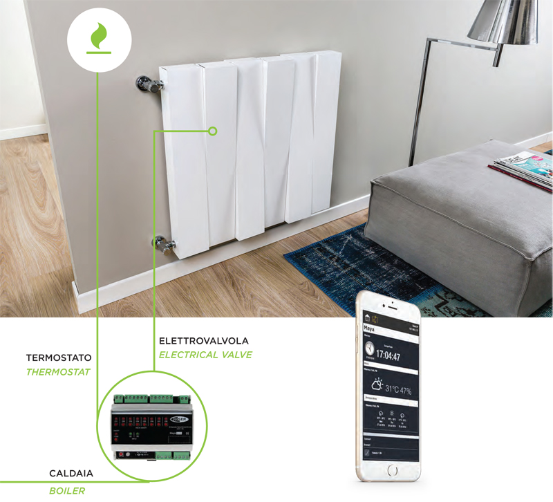 Modulo di gestione riscaldamento per elettrovalvole