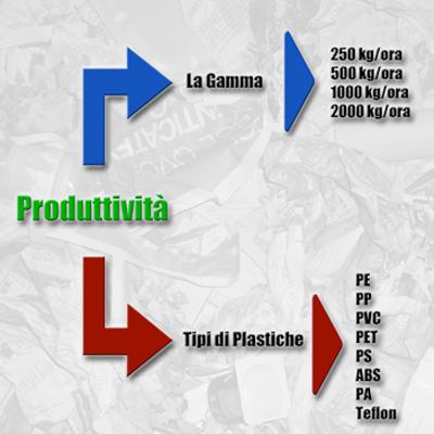 Impianti per separazione della plastica