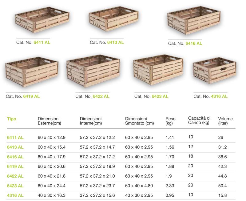 Cassetta frutta effetto legno polymer logistics for Arredamento ortofrutta in legno