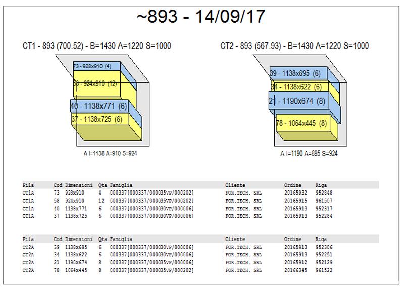 Software per la gestione delle casse di spedizione Perfect Rack Crate