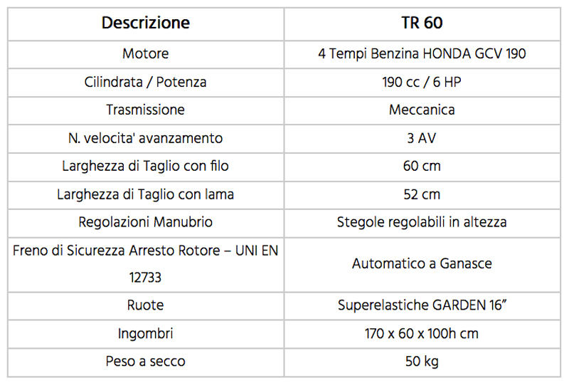 Decespugliatore TR60 Honda