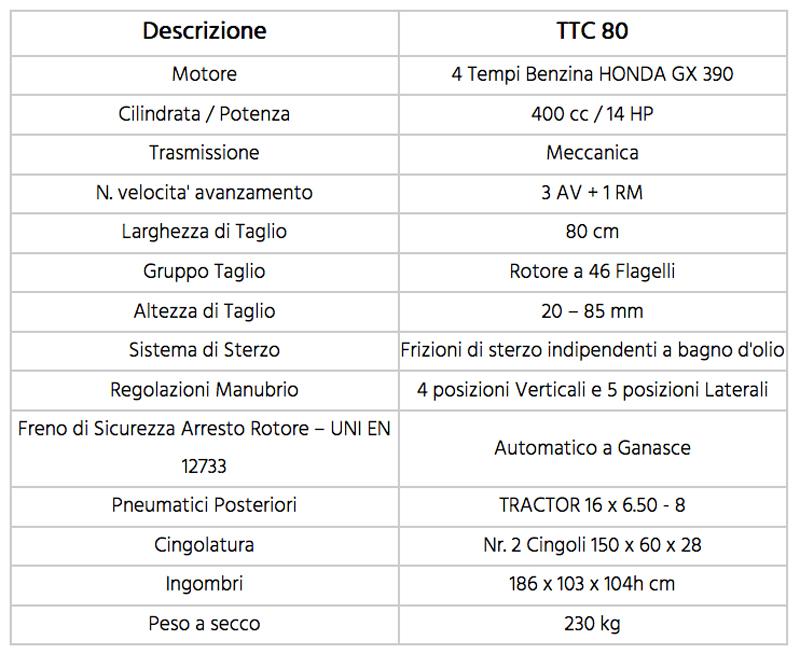 Trinciasarmenti TTC80