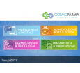 COSMOFARMA 2017 - towards the new Pharmacy 2.0