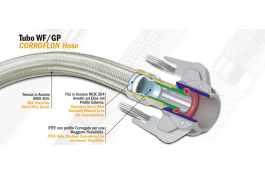 flexible hose with helical corrugation WF / GP
