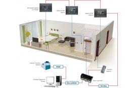 Sistema di automazione alberghiera modulare Perseo