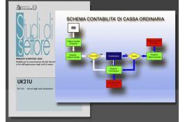 Software gestionale per studi odontoiatrici Facile