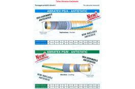 Tubi spiralati industriali per prodotti abrasivi Abratex