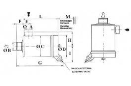 Filtri aria a secco per macchine operatrici