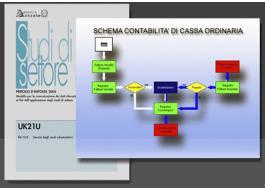 Dental practice management software Facile