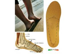 Non-deformable insoles for women's shoes Fisio