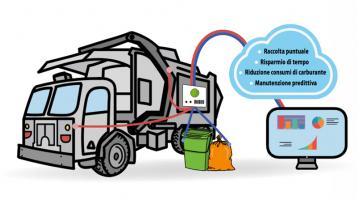 Monitoraggio e gestione raccolta rifiuti