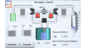 Dosaggio liquidi per la produzione di asfalto