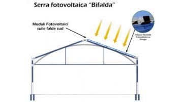 Serre fotovoltaiche modulari