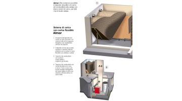 Sistema di carico combustibile a pellet