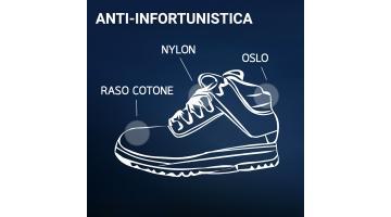 Rinforzi per calzature di sicurezza