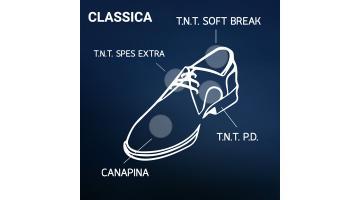 Rinforzi termoadesivi per scarpa uomo