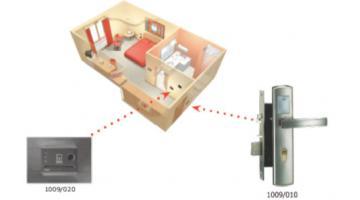 Serratura elettronica per alberghi PERSONAL LOCK