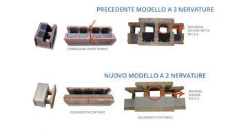 Sistema costruttivo con blocchi in legno cemento