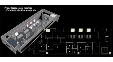 Progettazione showroom - fase distributiva e funzionale