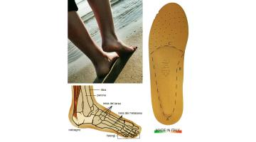 Insoles for shoes