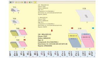 Software per la gestione dei cavalletti di assemblaggio e spedizione Perfect Rack VTC