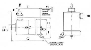 Filtri aria a secco metallici