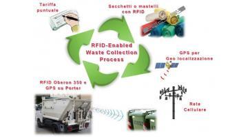 Sacchi rifiuti con RFid